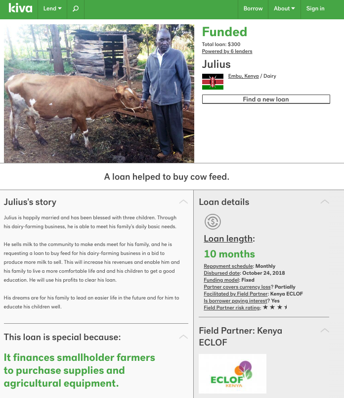 Example of a Kiva-funded loan that was raised in December 2018