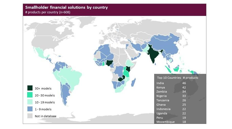 Graph of smallholder financial solutions identified by country